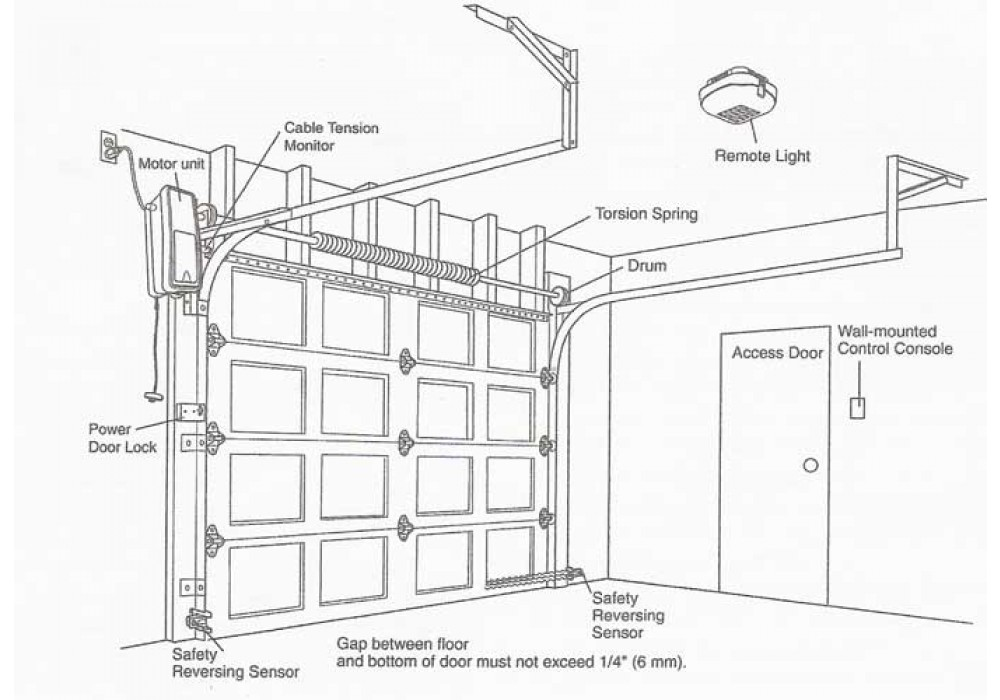 Liftmaster Garage Door Sensor Wiring Diagram from cdn.etodoors.com